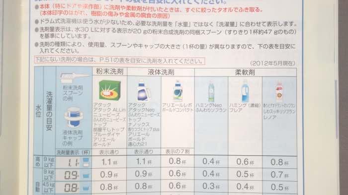 低刺激の洗剤