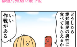 【でいりーNEWS4コマ】愛知県民の男性、1日の野菜の平均摂取量が都道府県別で最下位