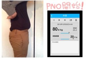 東京在住 30才男性のダイエット