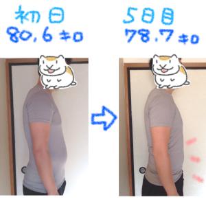 まずは1,9キロ減。ガスっ腹が解消【(30才男性)のPNOその3】