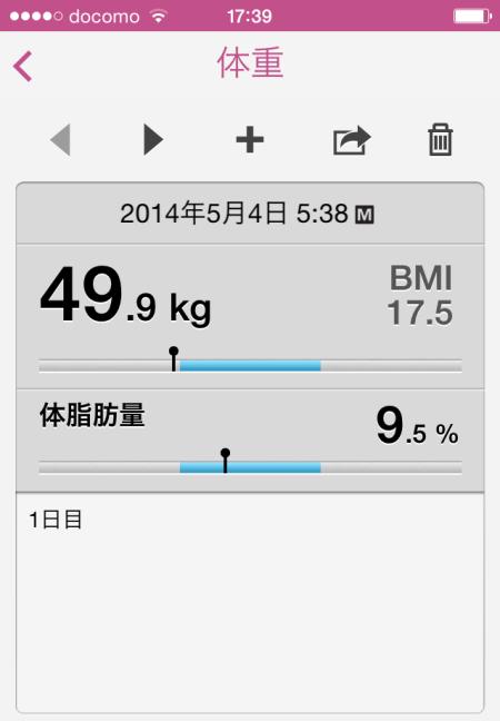 筋トレブログの体重データ