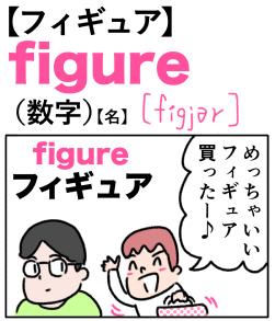 figure(数字) 英単語のゴロ合わせ4コマ漫画 Lesson.321